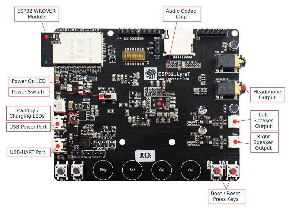 CXT VN – Từ ý tưởng đến sản phẩm - ESP32-LyraT
